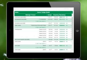 De app geeft nauwkeurige adviezen over te nemen maatregelen inclusief investeringskosten en terugverdientijden.